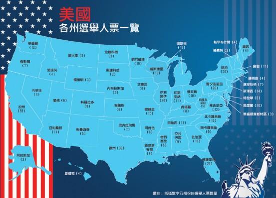 美國總統大選2016